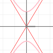 Example thumbnail for ES: Hyperbola